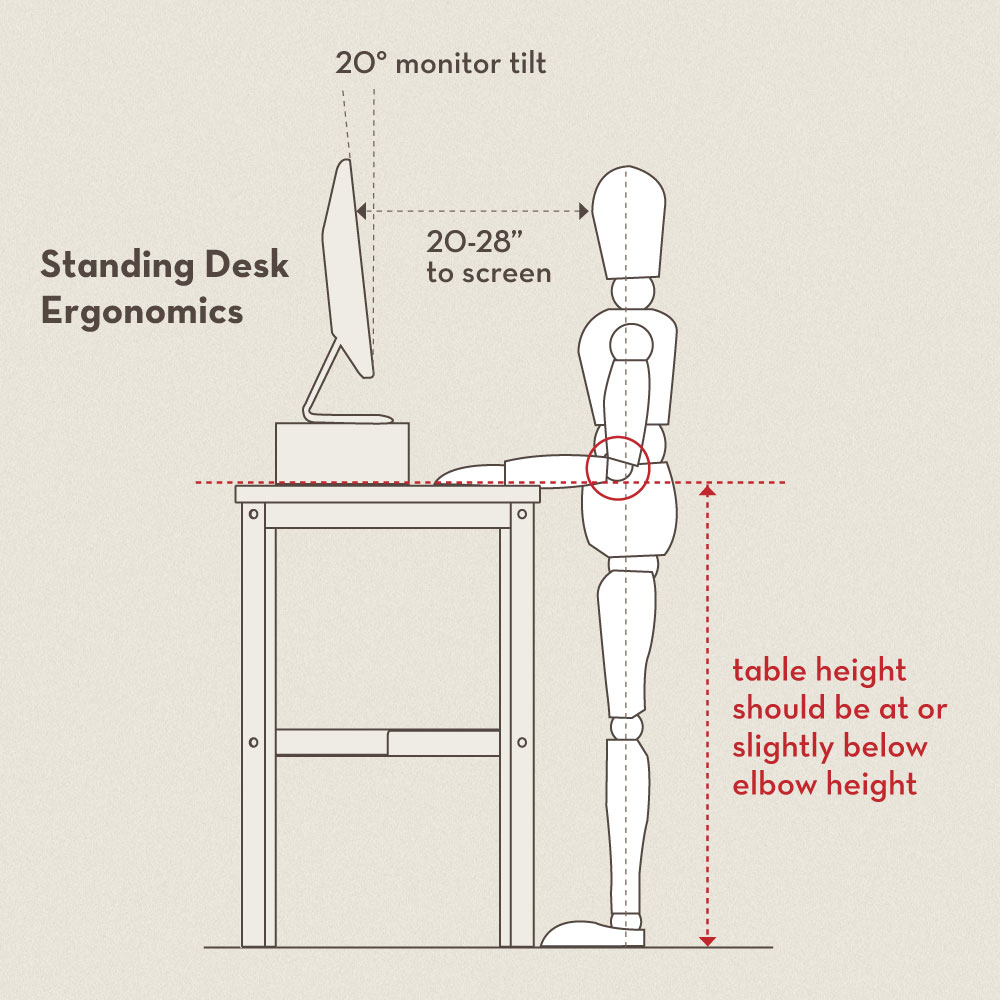 Building An Adjustable Height Standing Desk Video